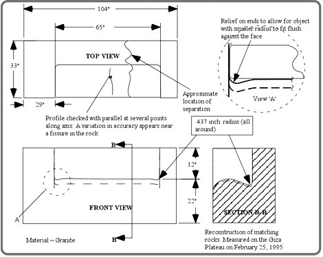 Precision Cutting Diagram - Ch