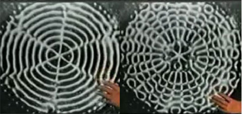 Cymatics - A Thorough Explanation