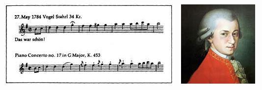 Mozart Piano Concert