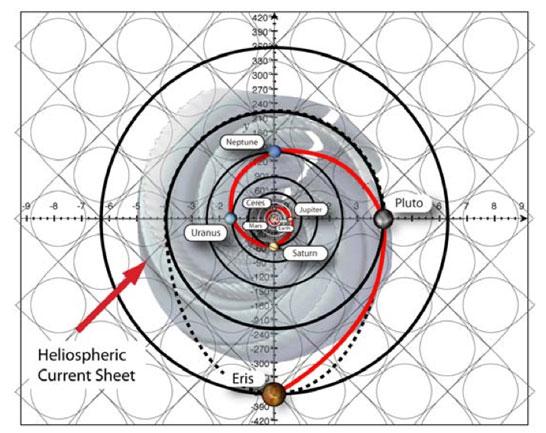 Solar Harmonic Lattice